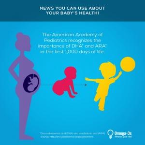 American Academy of Pediatrics Recommendation