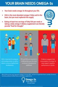 Brain Health Infographic